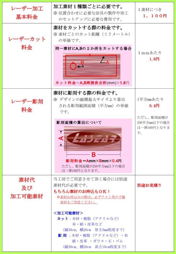 レーザー価格表1