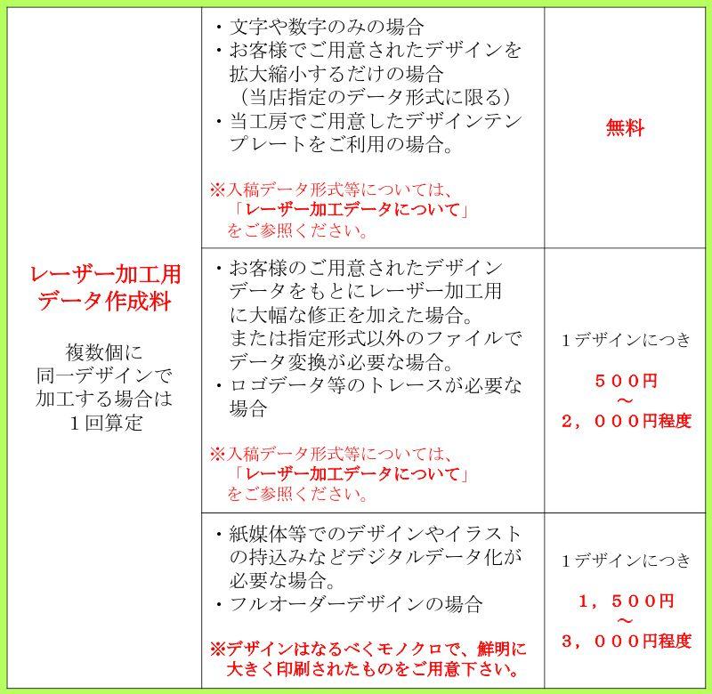 レーザー価格表2