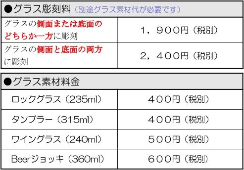 彫刻グラス価格表